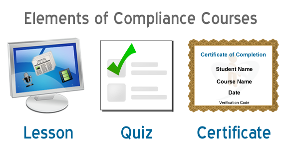 Compliance Course Elements